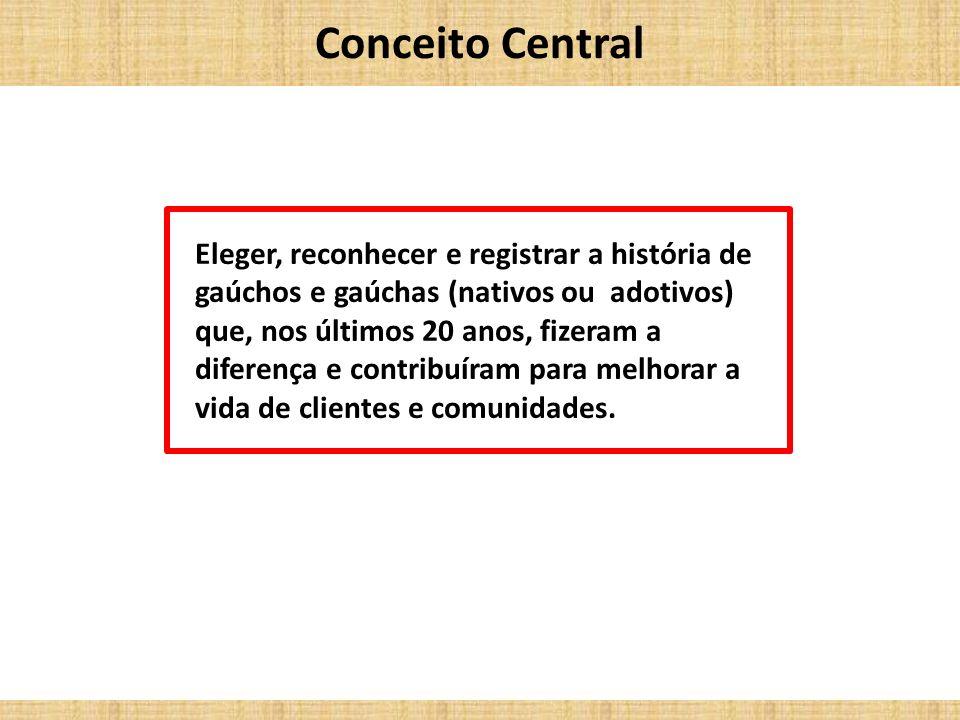 Conceito Central