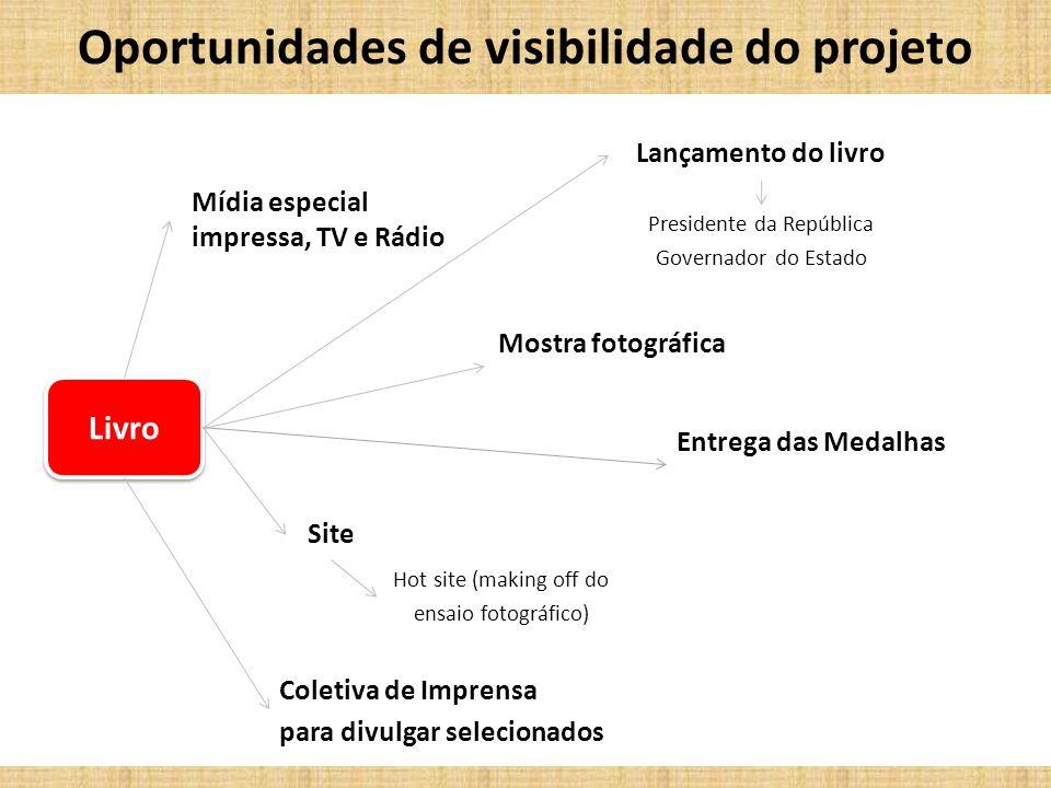 Oportunidades de visibilidade do projeto