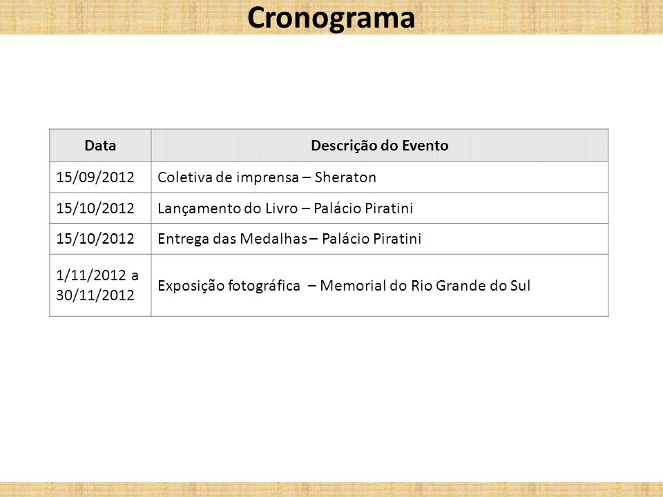 Cronograma Data Descrição do Evento 15/09/2012