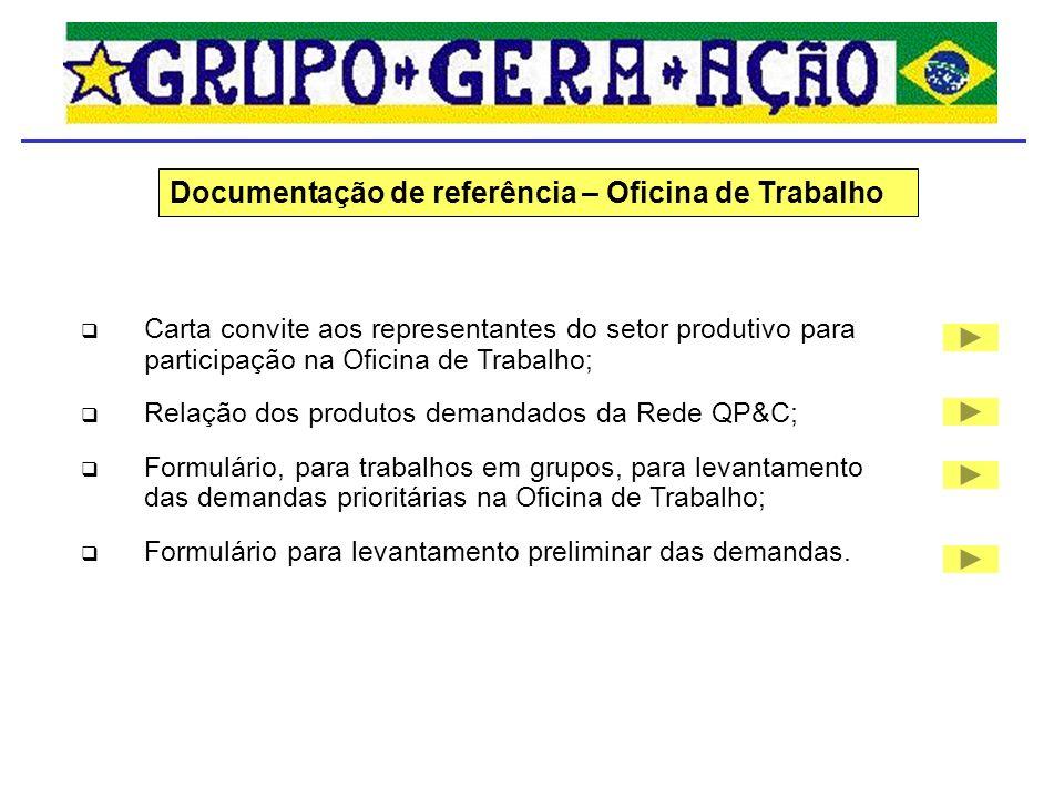 Documentação de referência – Oficina de Trabalho (cont.)