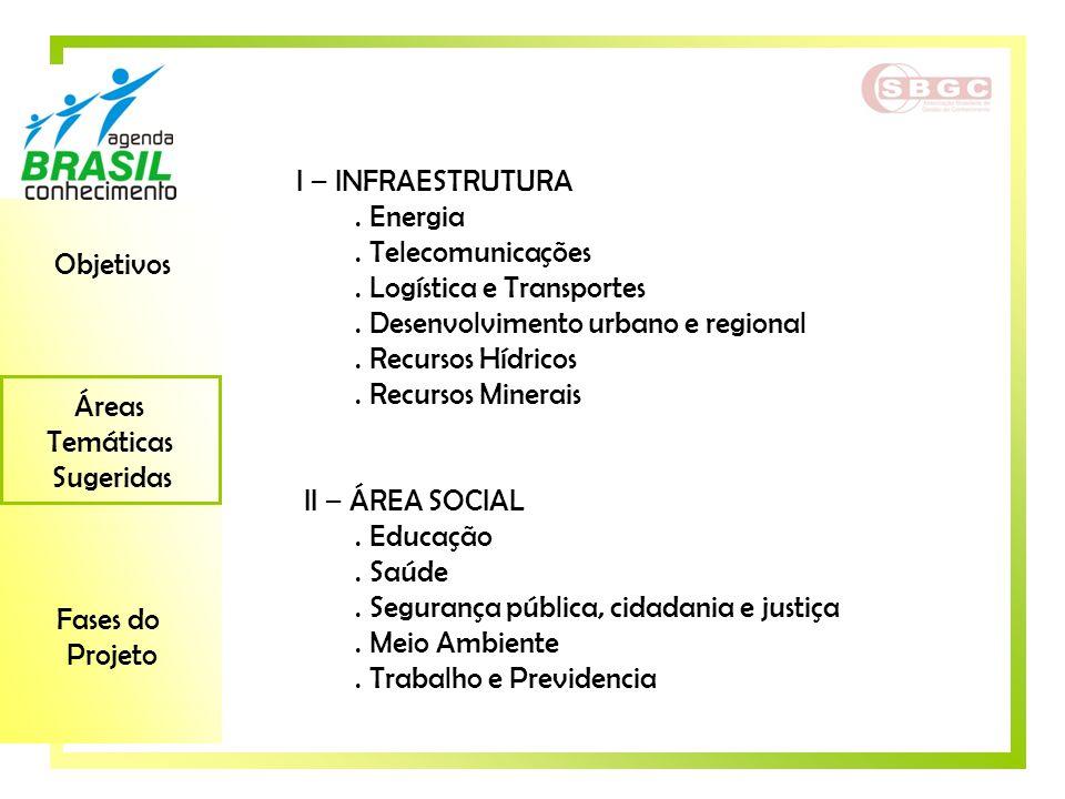 I – INFRAESTRUTURA . Energia. . Telecomunicações. . Logística e Transportes. . Desenvolvimento urbano e regional.