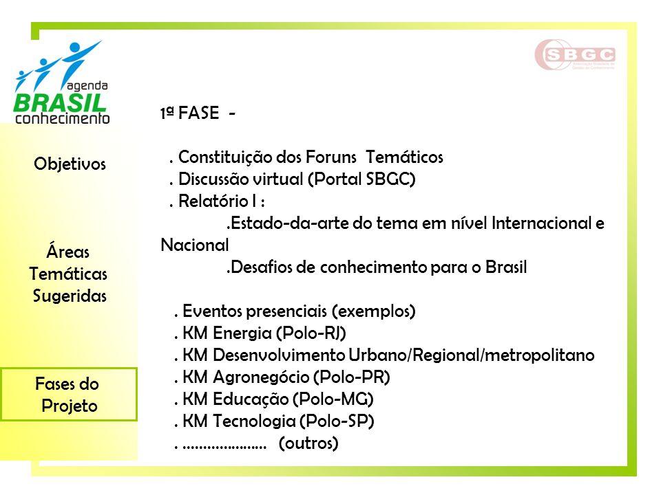 1ª FASE - . Constituição dos Foruns Temáticos. . Discussão virtual (Portal SBGC) . Relatório I :