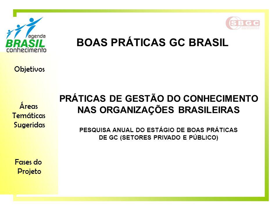 BOAS PRÁTICAS GC BRASIL
