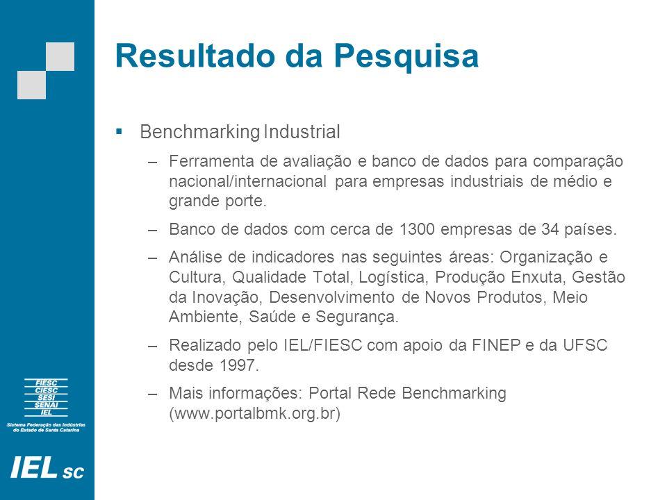 Resultado da Pesquisa Benchmarking Industrial