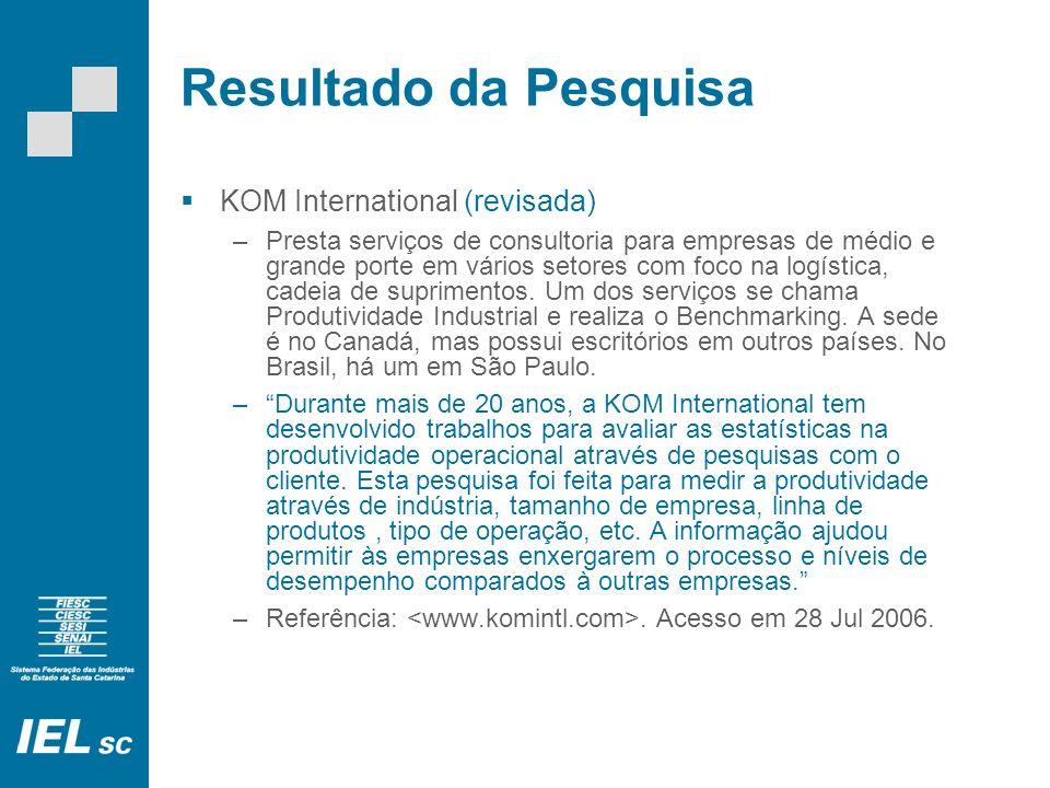 Resultado da Pesquisa KOM International (revisada)