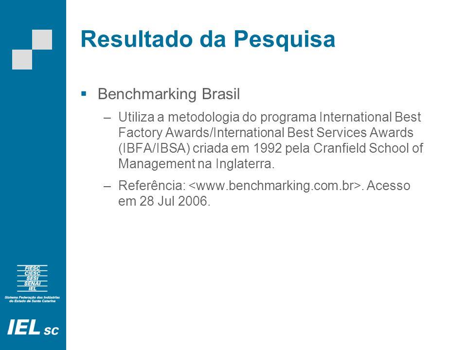 Resultado da Pesquisa Benchmarking Brasil