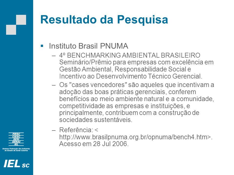 Resultado da Pesquisa Instituto Brasil PNUMA