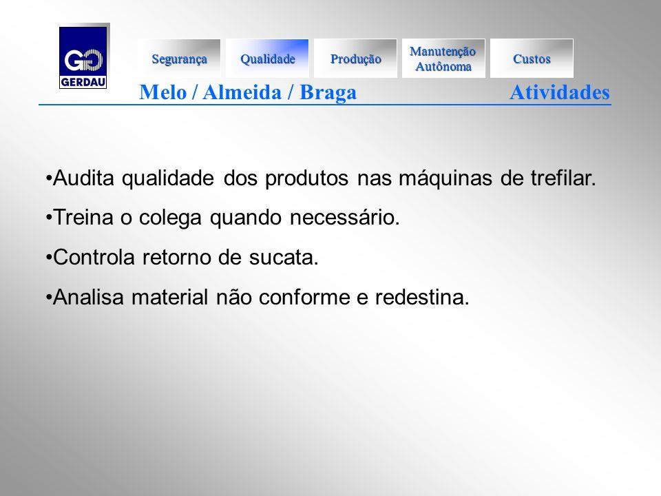 Melo / Almeida / Braga Atividades