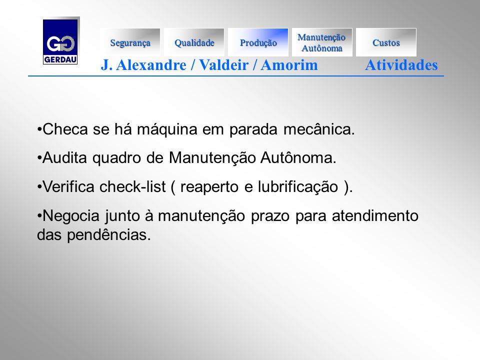 J. Alexandre / Valdeir / Amorim Atividades