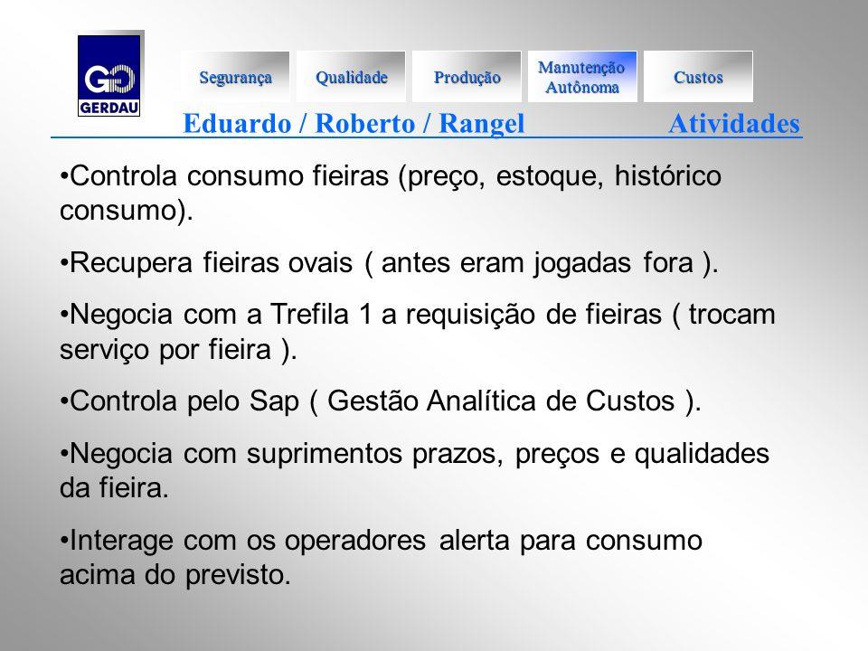 Eduardo / Roberto / Rangel Atividades