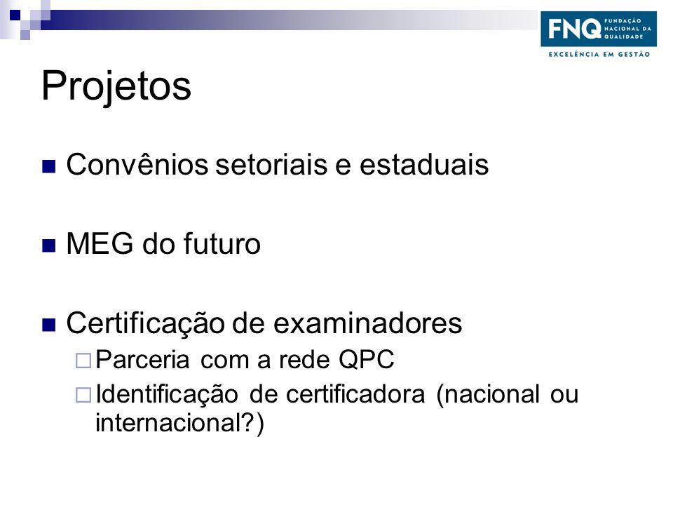 Projetos Convênios setoriais e estaduais MEG do futuro