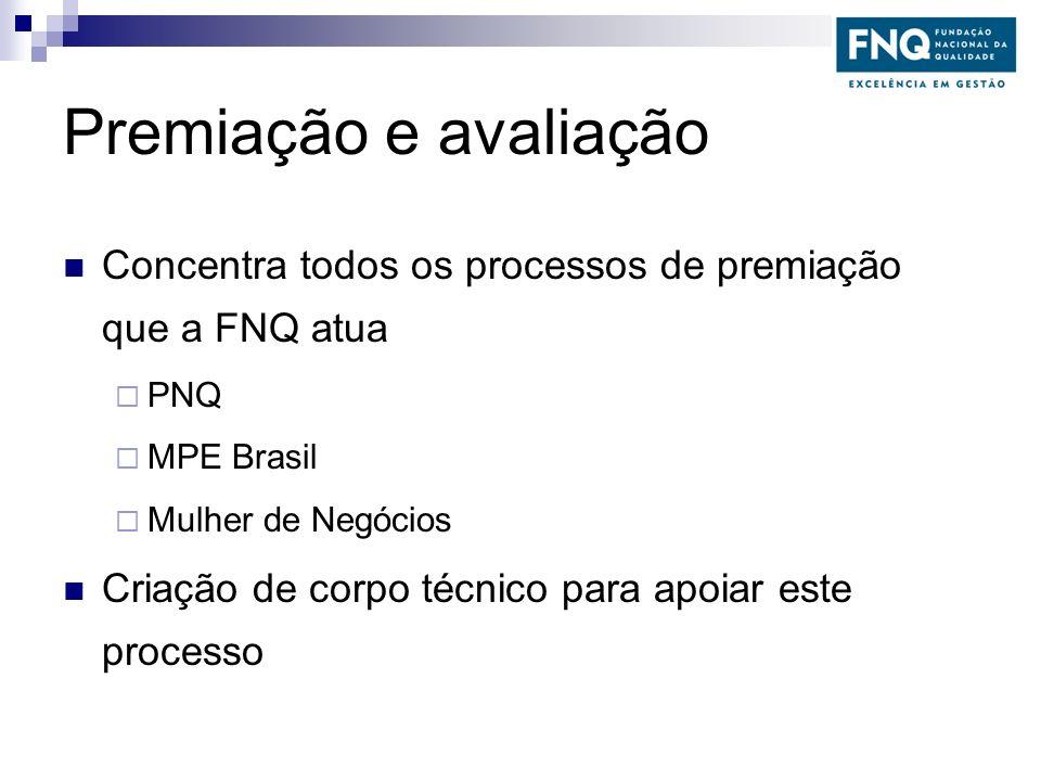 Premiação e avaliação Concentra todos os processos de premiação que a FNQ atua. PNQ. MPE Brasil. Mulher de Negócios.