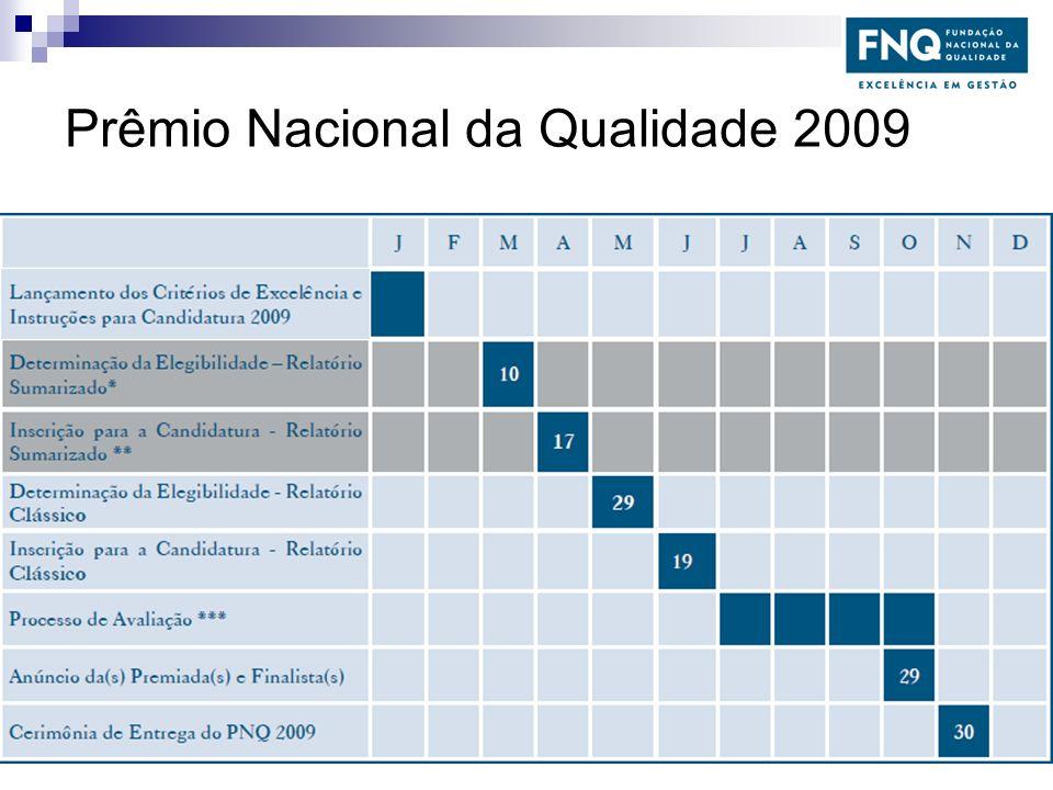 Prêmio Nacional da Qualidade 2009