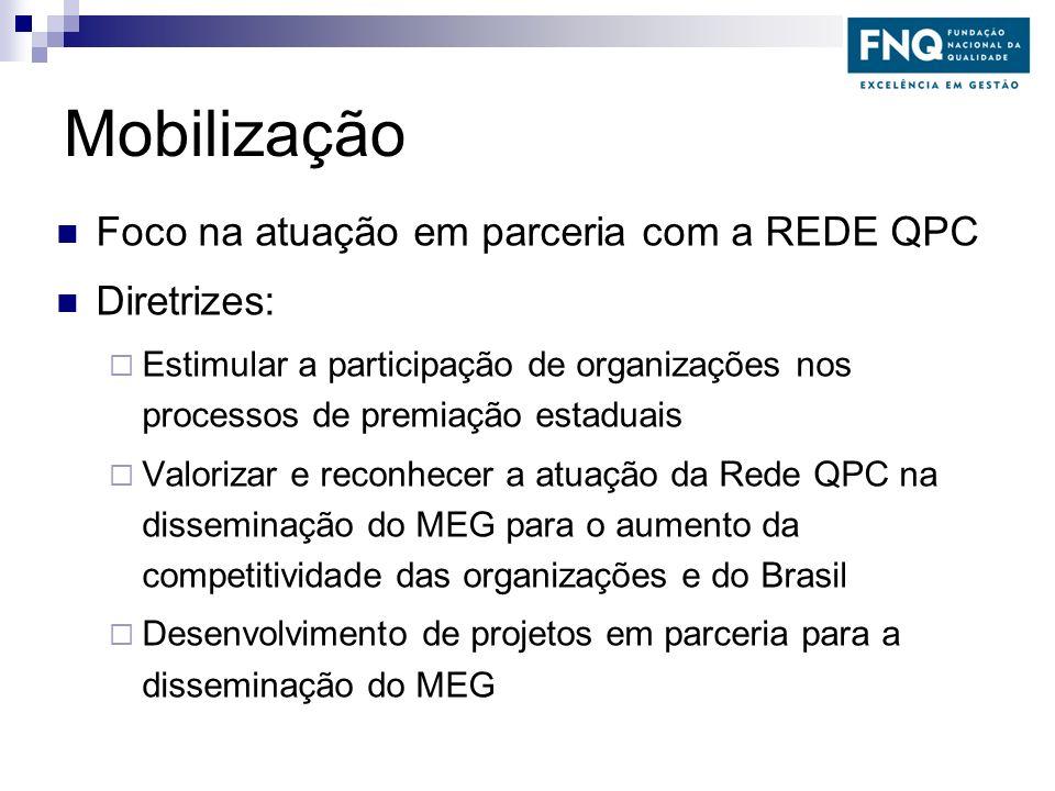 Mobilização Foco na atuação em parceria com a REDE QPC Diretrizes:
