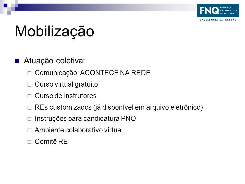 Mobilização Atuação coletiva: Comunicação: ACONTECE NA REDE