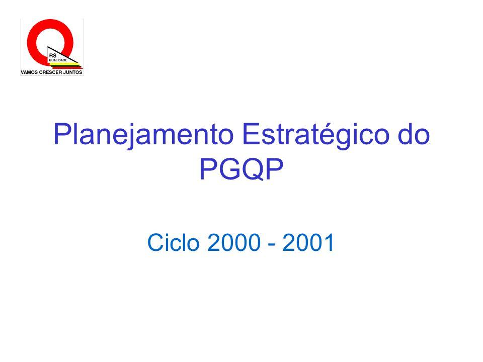 Planejamento Estratégico do PGQP