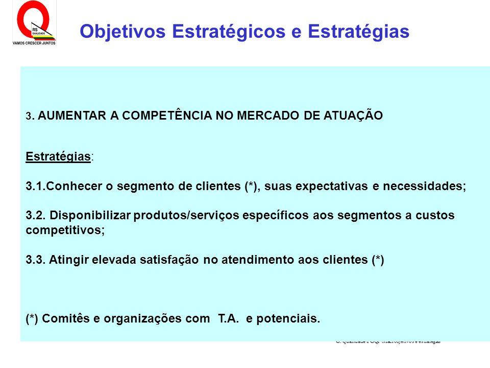 Objetivos Estratégicos e Estratégias