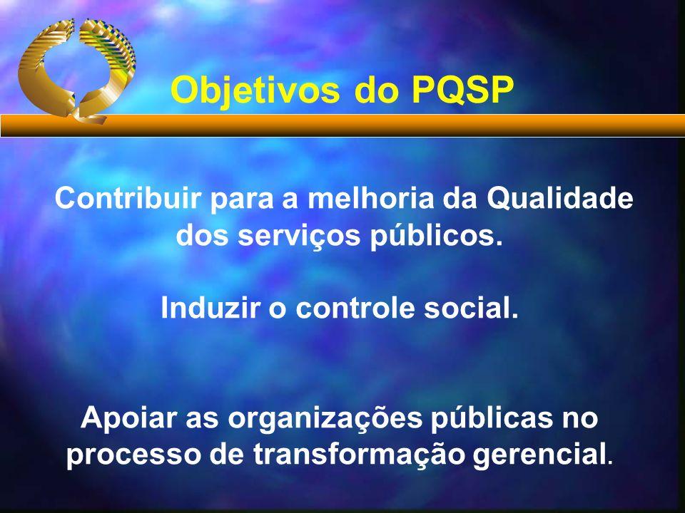 Objetivos do PQSP Contribuir para a melhoria da Qualidade