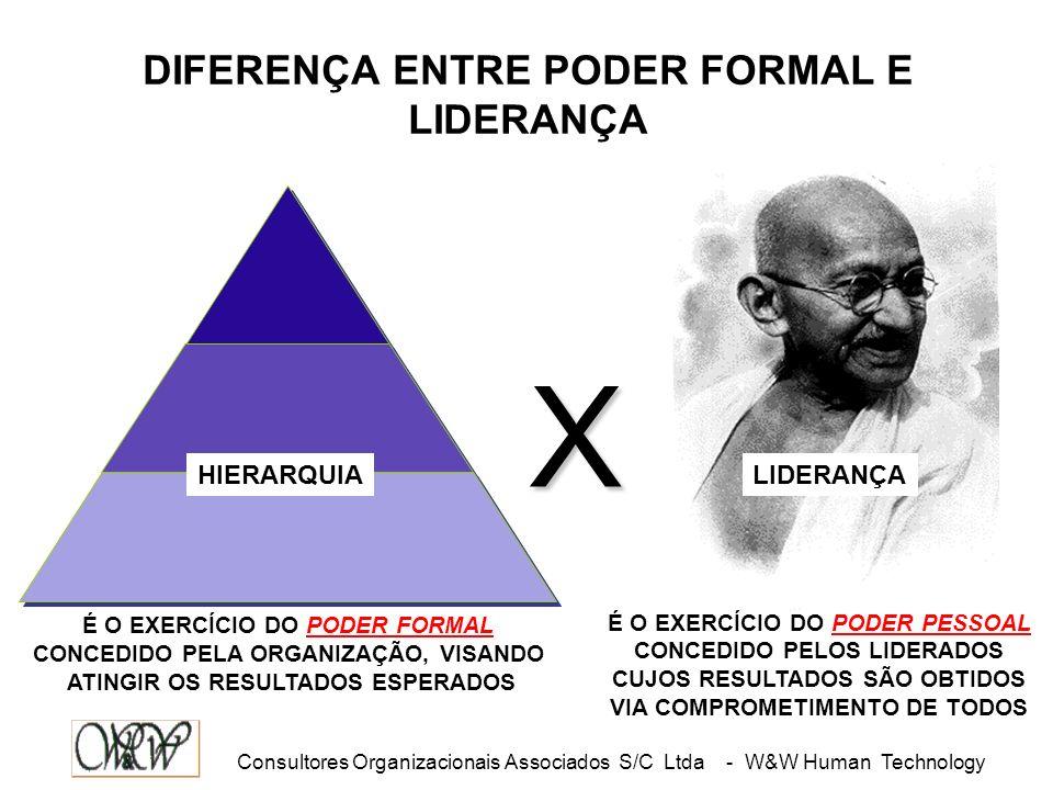 DIFERENÇA ENTRE PODER FORMAL E LIDERANÇA