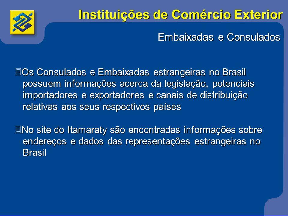 Instituições de Comércio Exterior