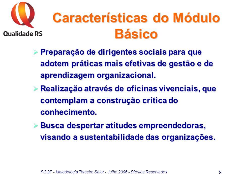 Características do Módulo Básico