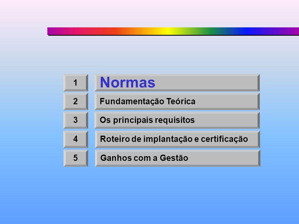 Normas 1 2 Fundamentação Teórica 3 Os principais requisitos 4