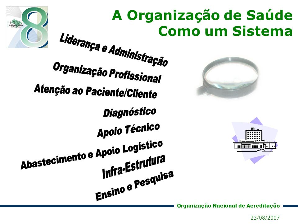 A Organização de Saúde Como um Sistema