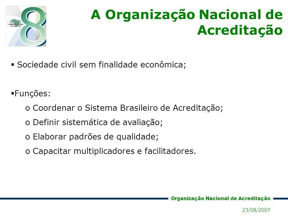 A Organização Nacional de Acreditação