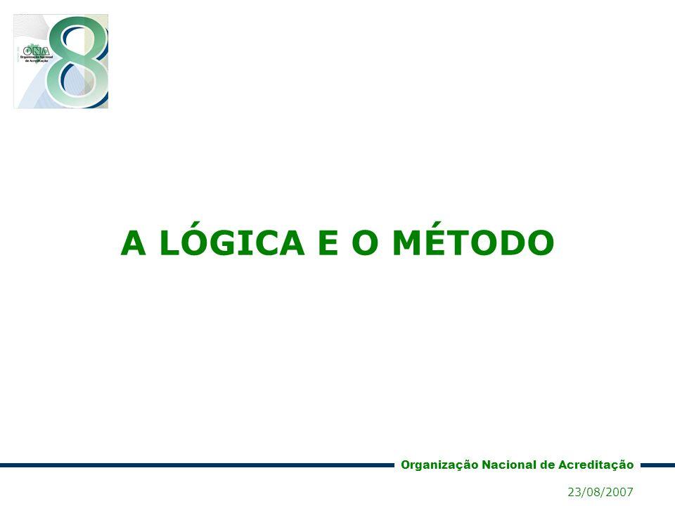 A LÓGICA E O MÉTODO 23/08/2007