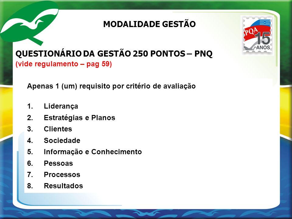QUESTIONÁRIO DA GESTÃO 250 PONTOS – PNQ