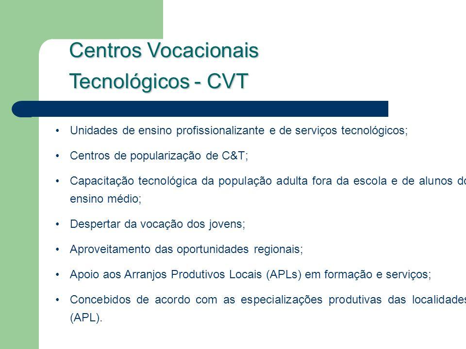 Centros Vocacionais Tecnológicos - CVT