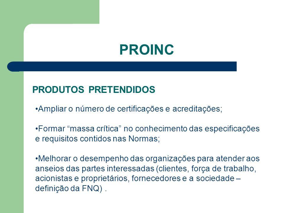 PROINC PRODUTOS PRETENDIDOS