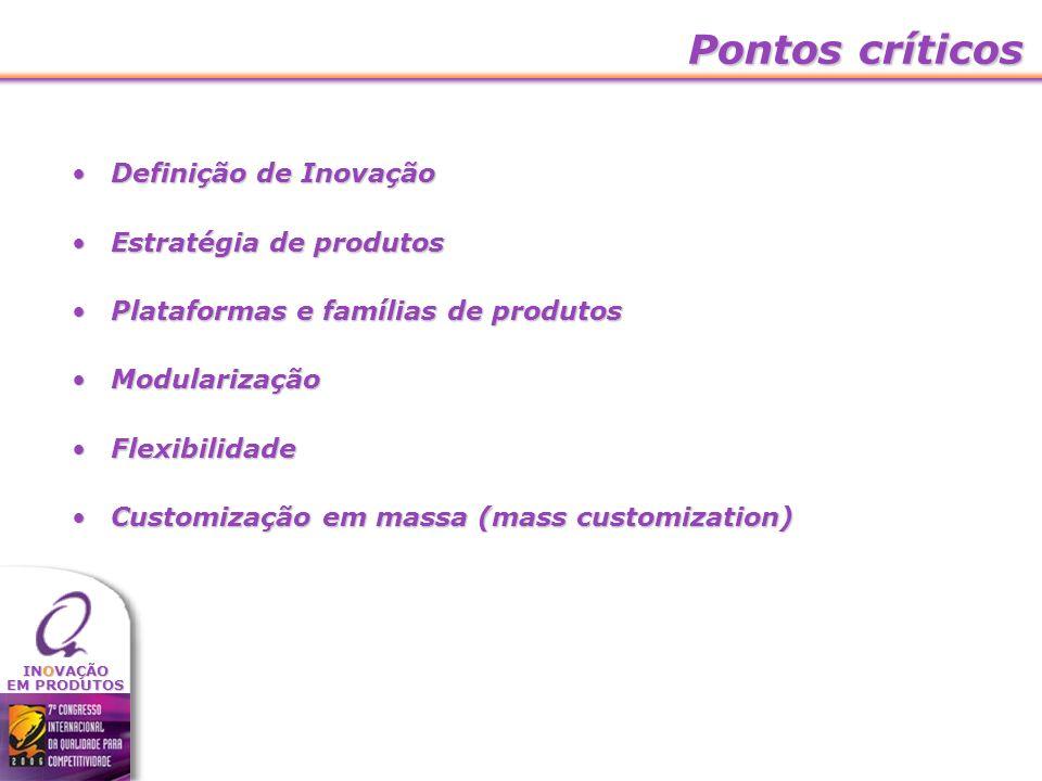 Pontos críticos Definição de Inovação Estratégia de produtos