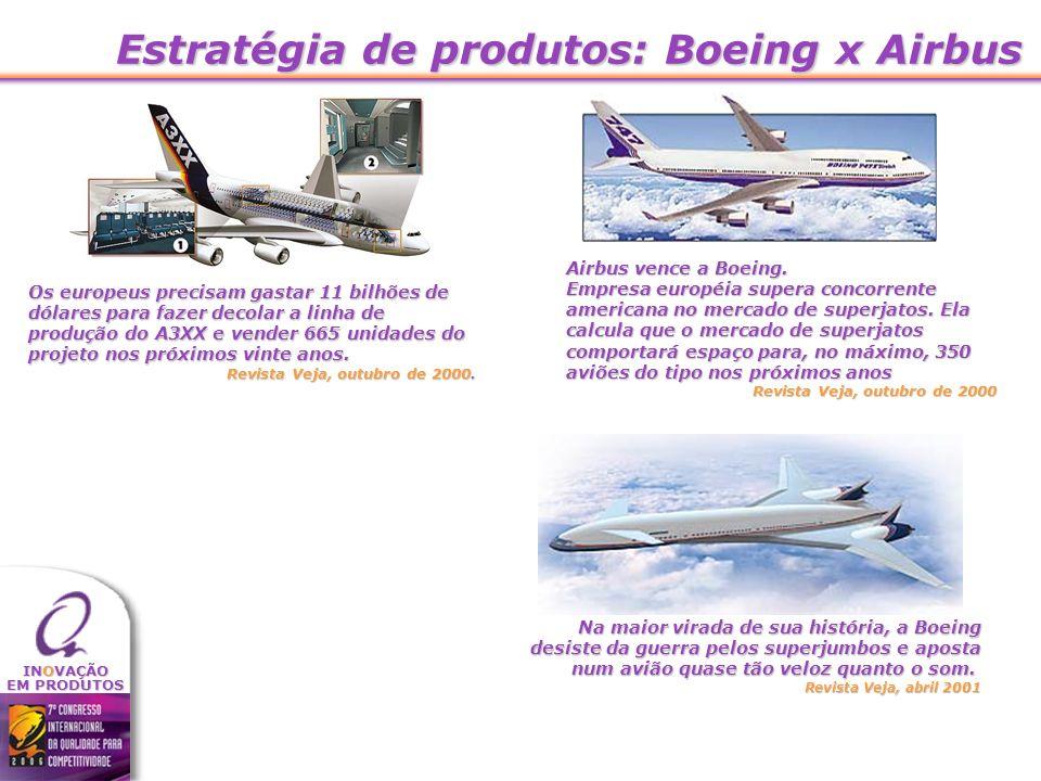Estratégia de produtos: Boeing x Airbus