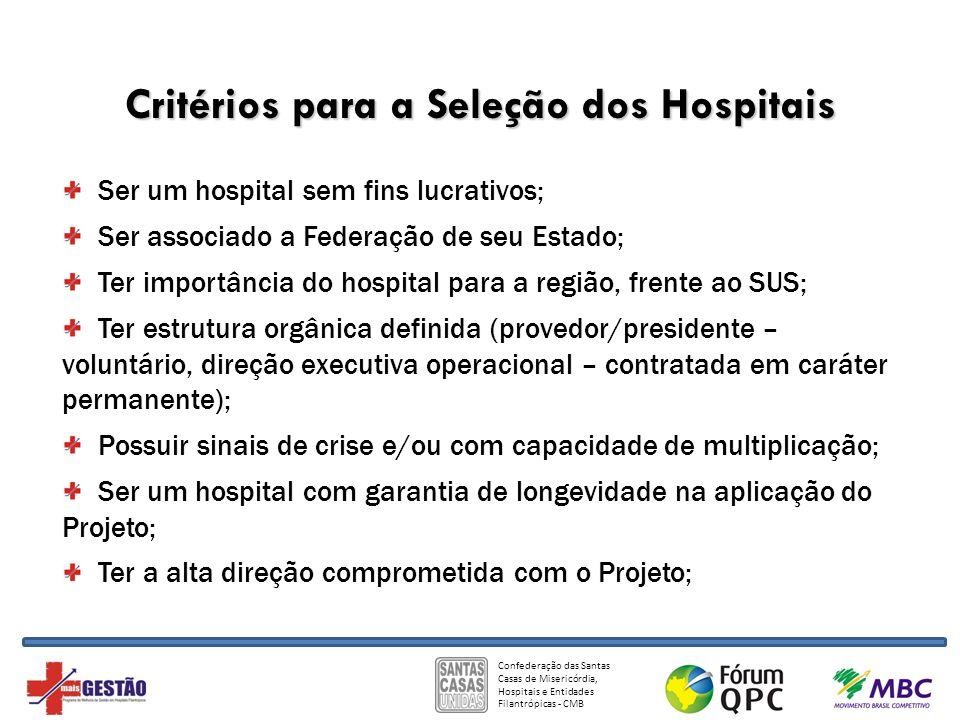 Critérios para a Seleção dos Hospitais