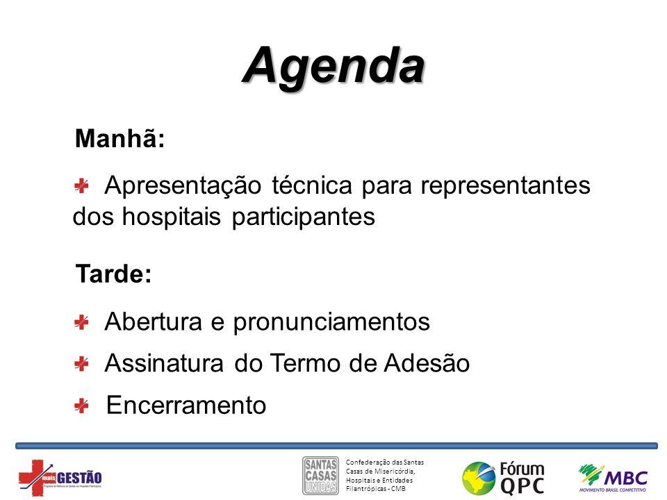 Agenda Manhã: Apresentação técnica para representantes dos hospitais participantes. Tarde: Abertura e pronunciamentos.