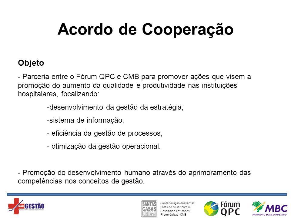 Acordo de Cooperação Objeto