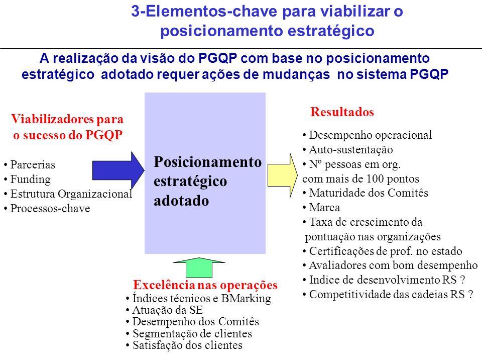 3-Elementos-chave para viabilizar o posicionamento estratégico