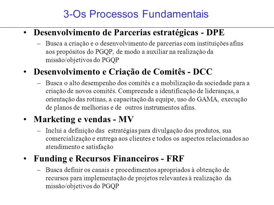3-Os Processos Fundamentais