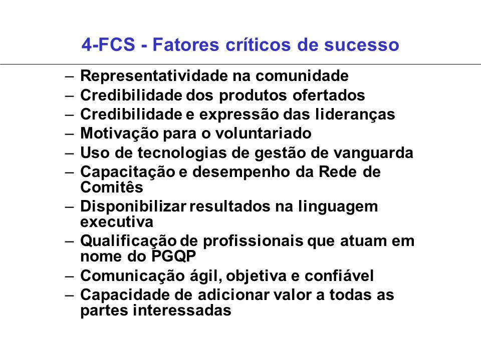 4-FCS - Fatores críticos de sucesso