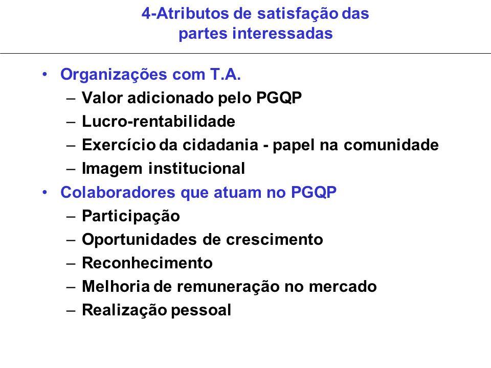 4-Atributos de satisfação das partes interessadas