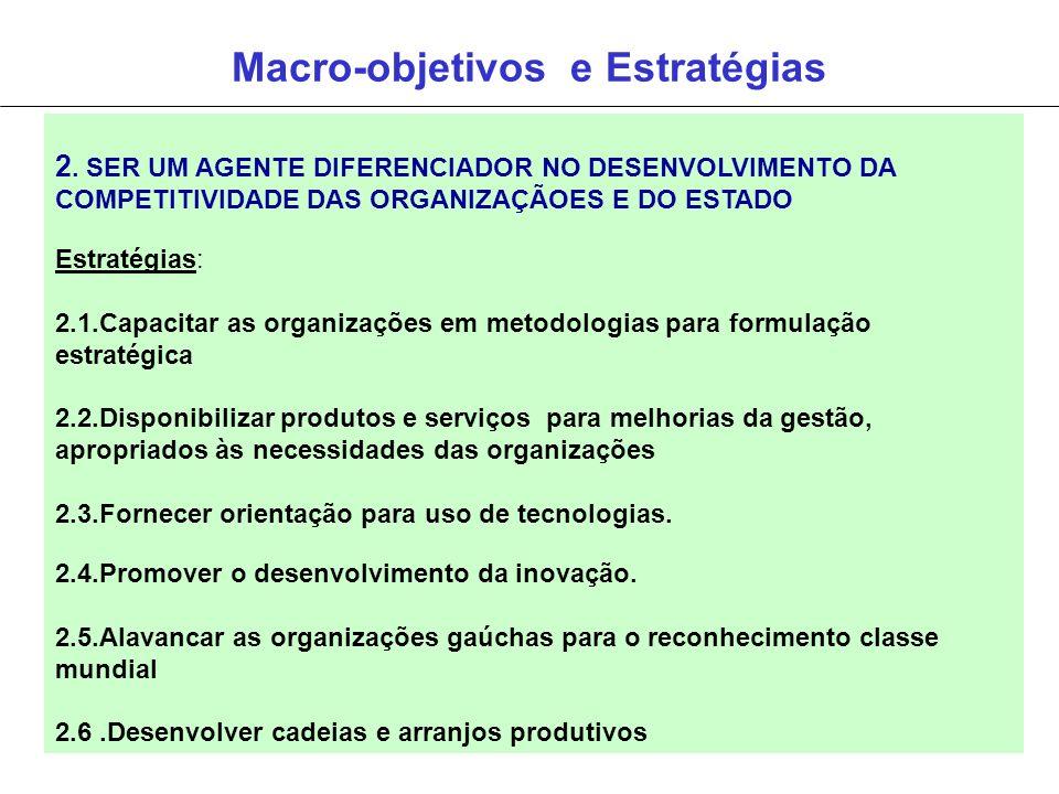 Macro-objetivos e Estratégias