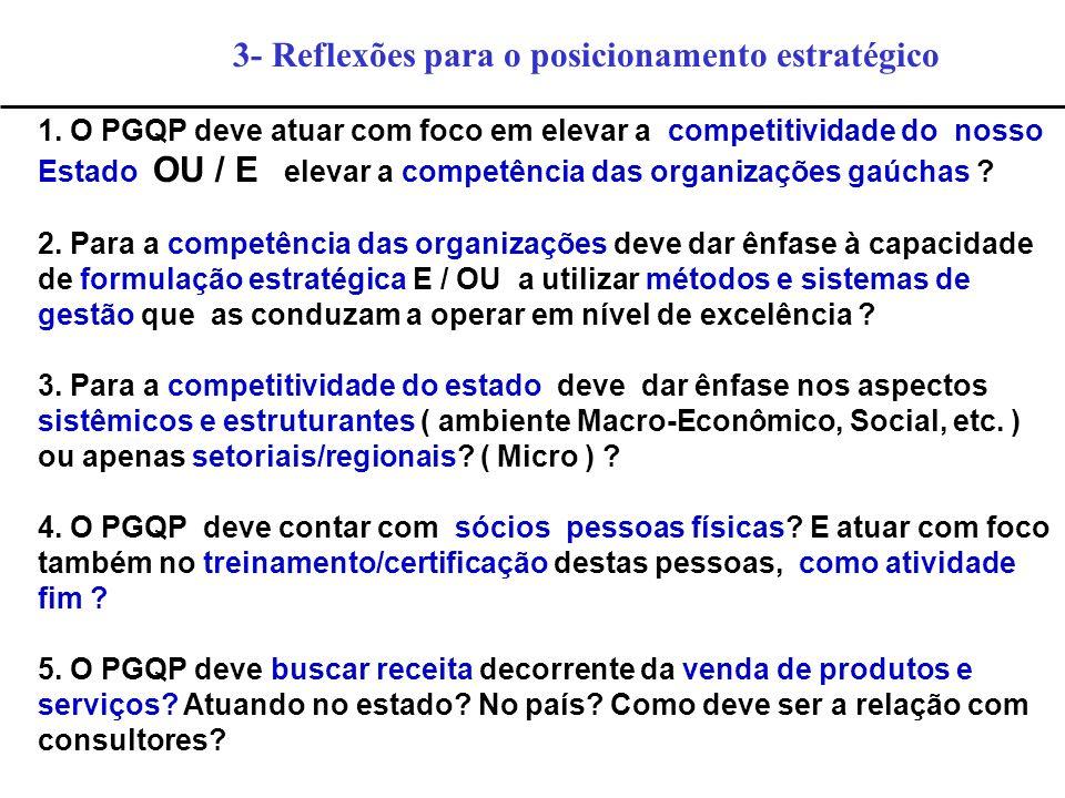 3- Reflexões para o posicionamento estratégico
