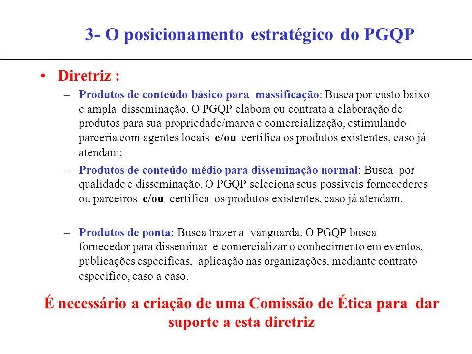 3- O posicionamento estratégico do PGQP