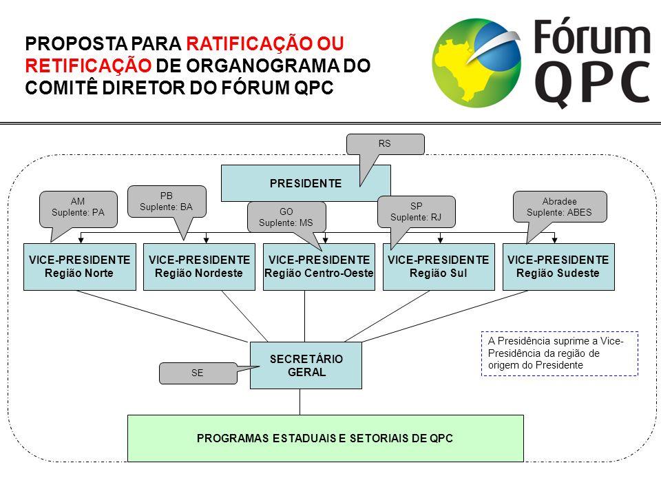PROGRAMAS ESTADUAIS E SETORIAIS DE QPC
