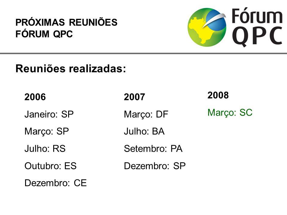Reuniões realizadas: PRÓXIMAS REUNIÕES FÓRUM QPC 2008 Março: SC 2006