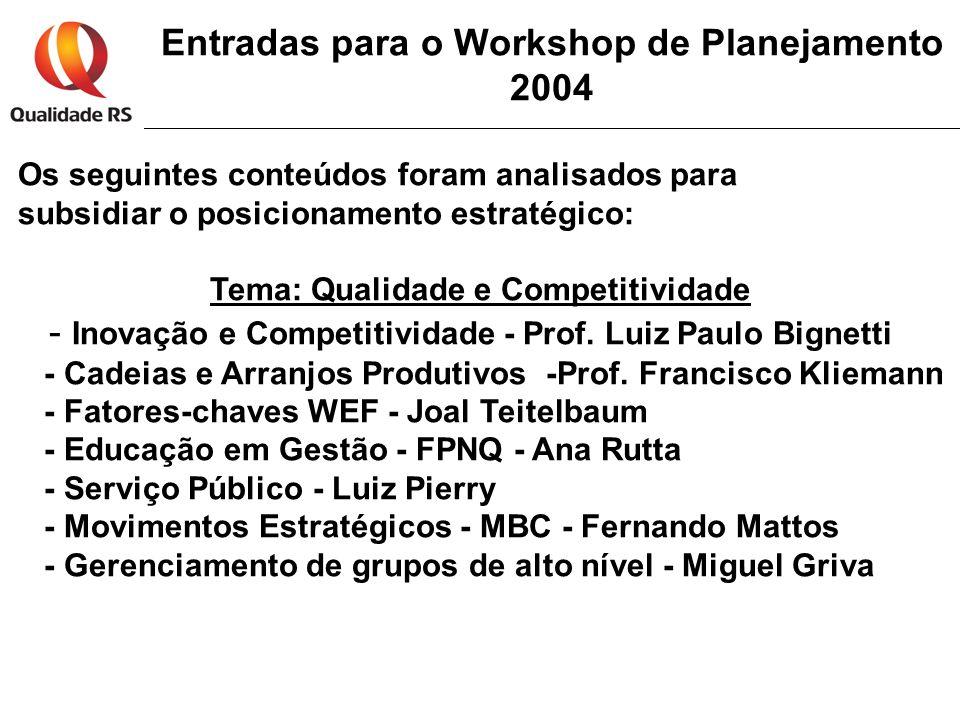 Entradas para o Workshop de Planejamento 2004