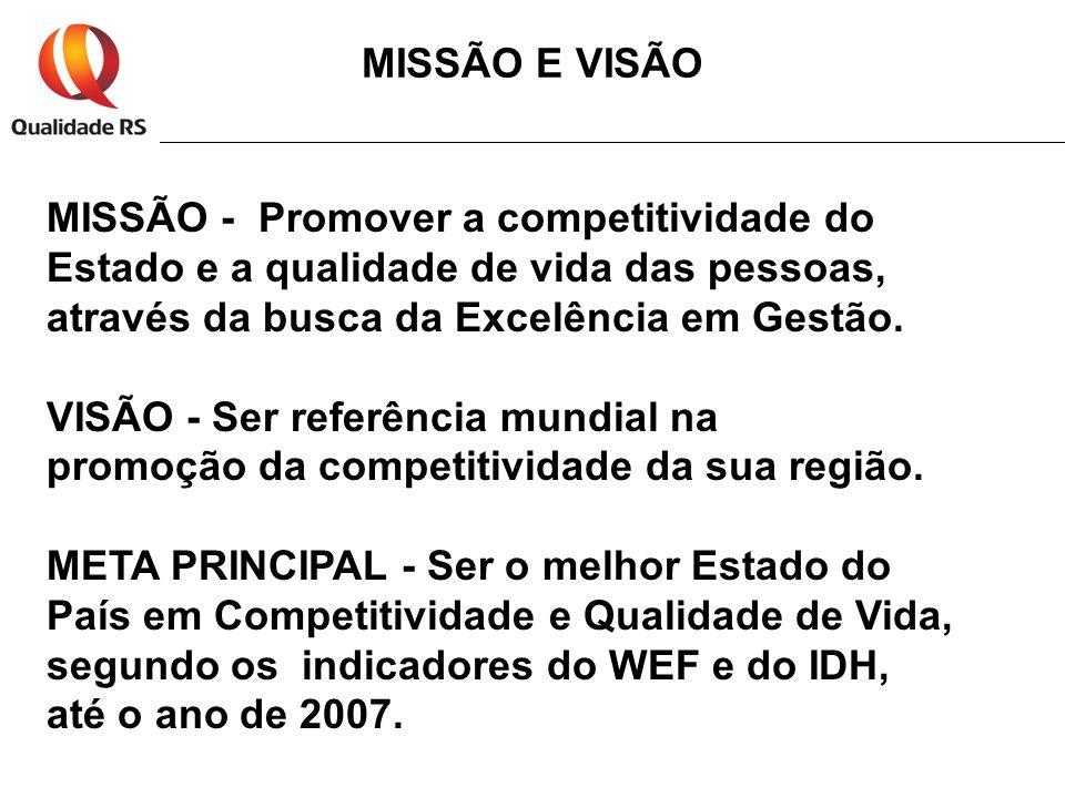 MISSÃO E VISÃO MISSÃO - Promover a competitividade do. Estado e a qualidade de vida das pessoas, através da busca da Excelência em Gestão.