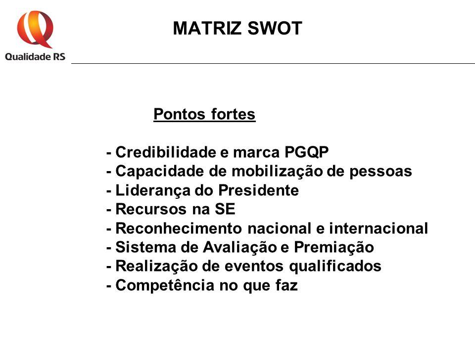MATRIZ SWOT Pontos fortes - Credibilidade e marca PGQP