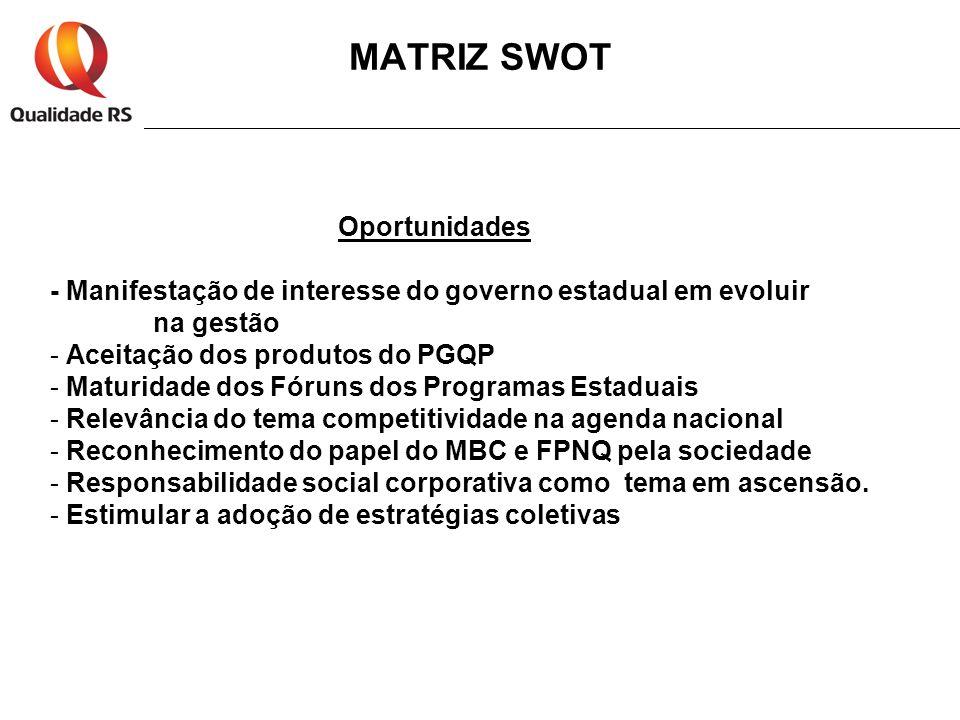 MATRIZ SWOT Oportunidades